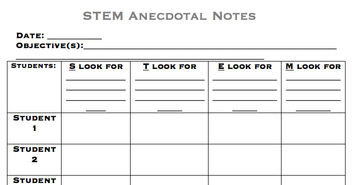 anecdotal assessment template - assessment templates stem let 39 s talk about it